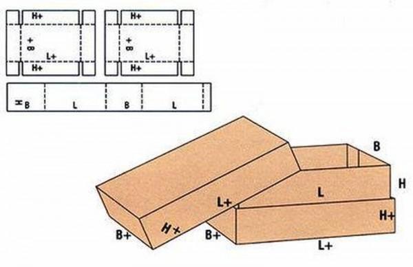 pudełko instrukcja 100