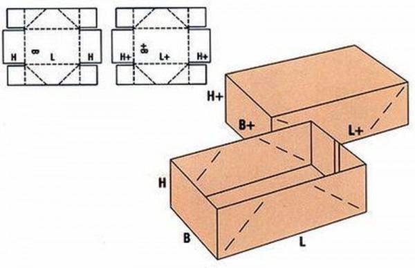 pudełko instrukcja 108