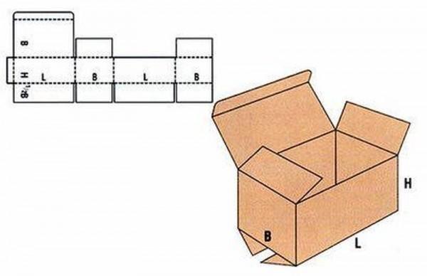 pudełko instrukcja 123