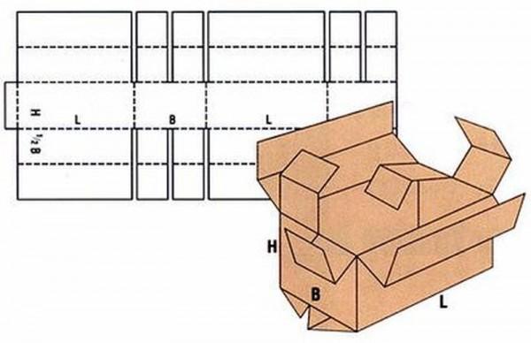 pudełko instrukcja 127