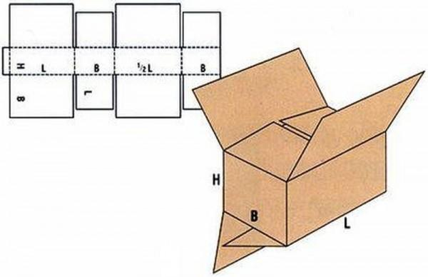 pudełko instrukcja 129
