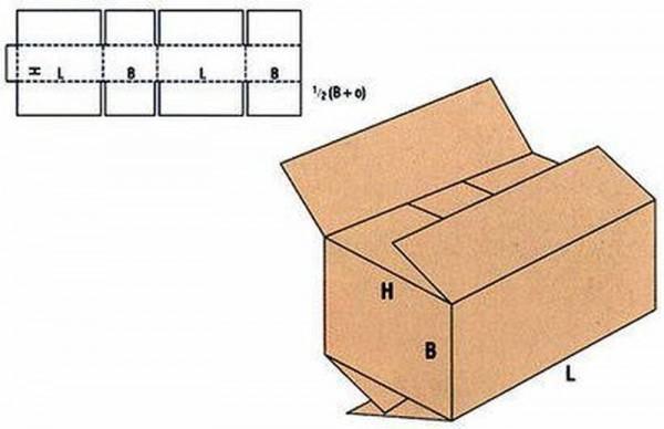 pudełko instrukcja 133